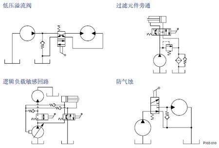 简化逻辑电路图